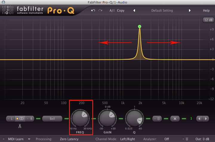 Peak Filter Example: Move Frequency Knob